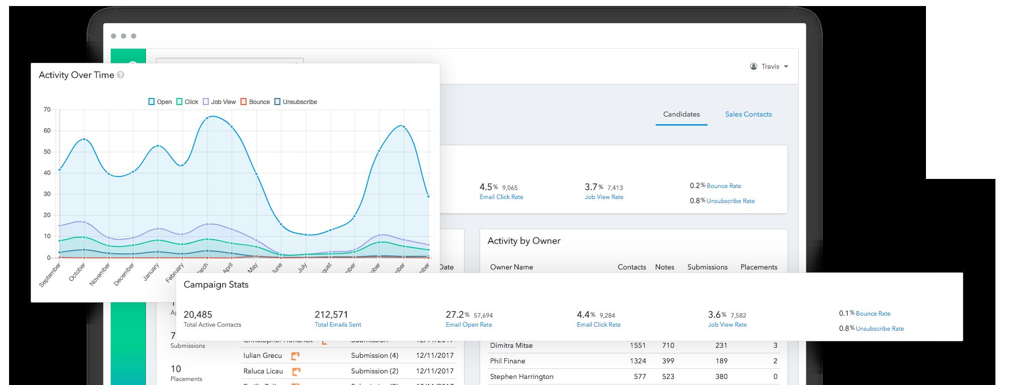 recruiting metrics dashboard