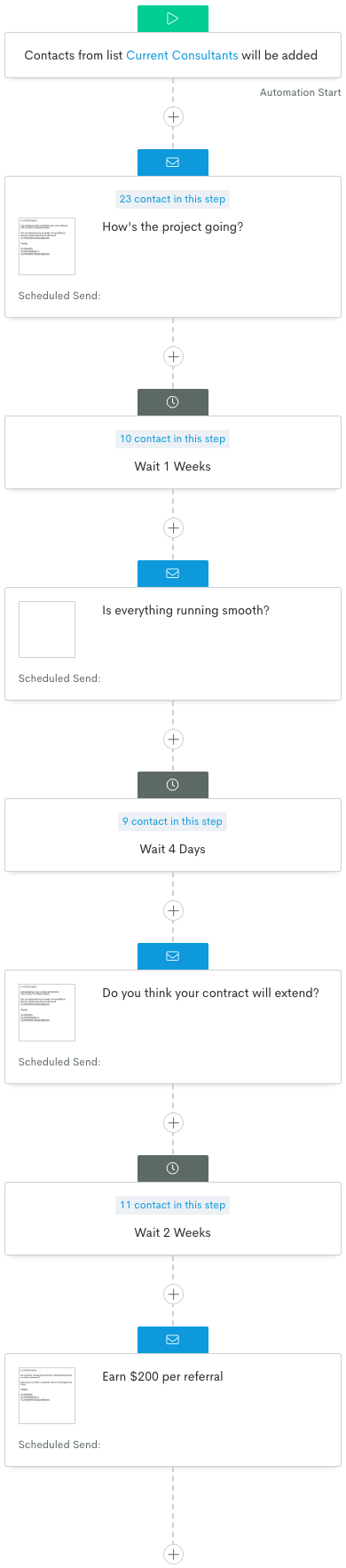 contractor care workflow
