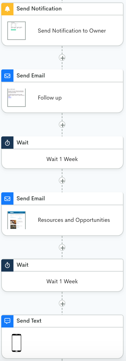screenshot of potential multi action workflow